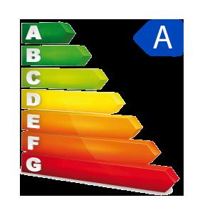 Soluciones energéticamente eficientes